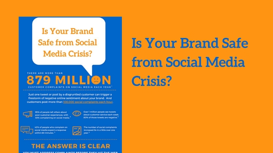Is Your Brand Safe from Social Media Crisis? [Infographic]