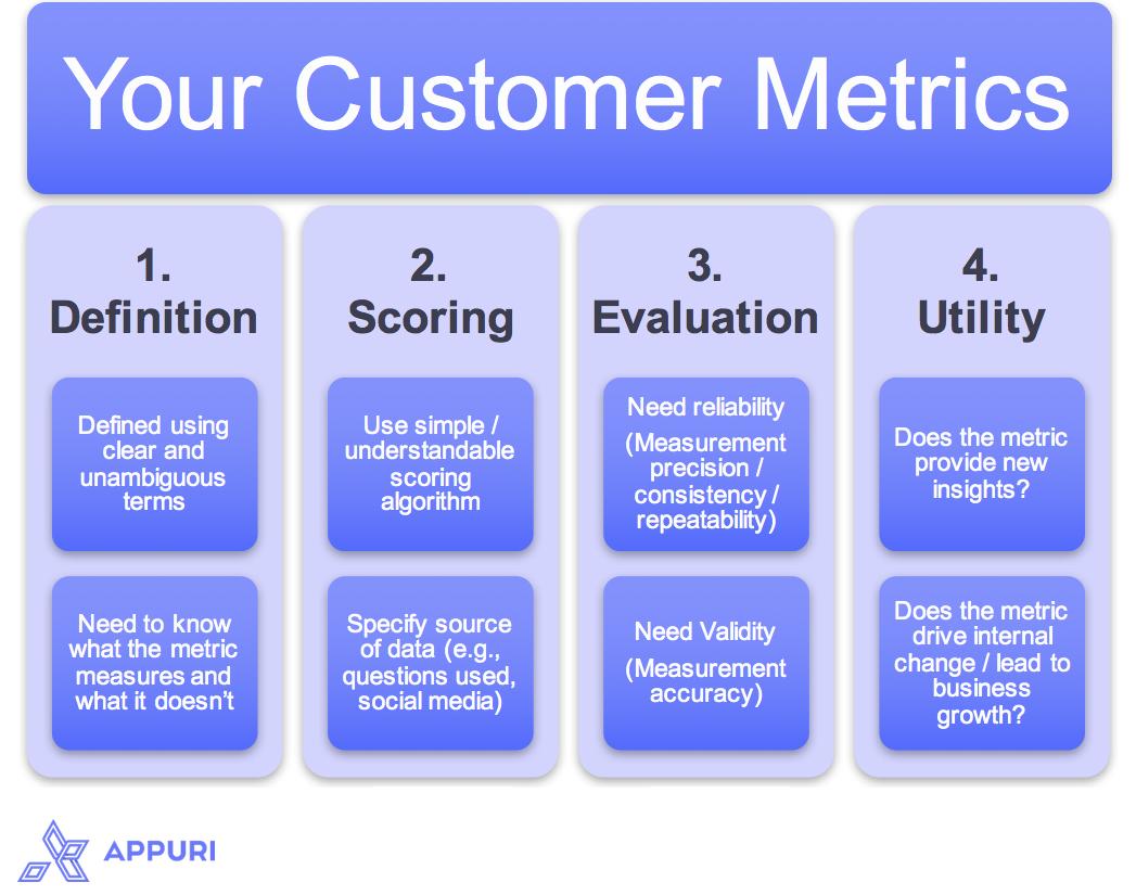 3 CX Metrics You Should Be Tracking